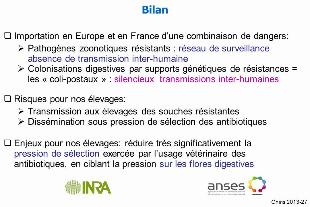 Importation en Europe et en France dune combinaison de dangers: Pathogènes zoonotiques résistants : réseau de surveillance, absence de transmission in