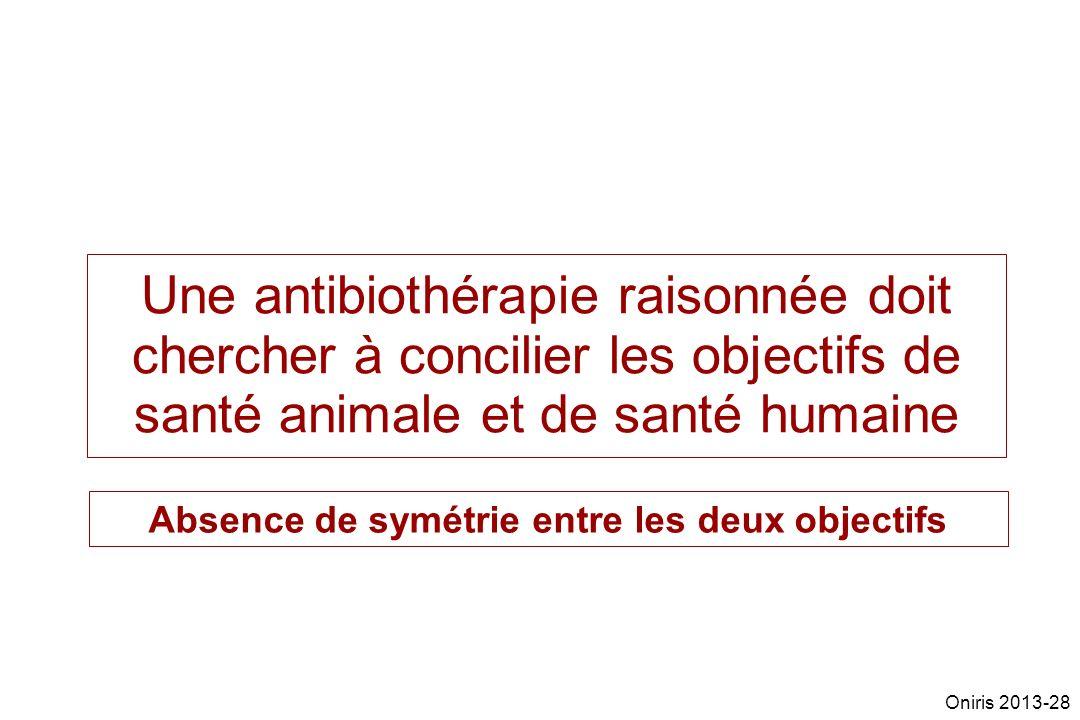 Une antibiothérapie raisonnée doit chercher à concilier les objectifs de santé animale et de santé humaine Absence de symétrie entre les deux objectif