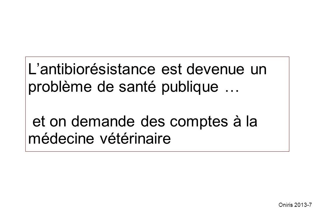 Les plans de lutte contre lantibiorésistance Réduire de 25% en 5 ans la consommation dantibiotiques en élevage Novembre 2011 Union Européenne et France Oniris 2013-8