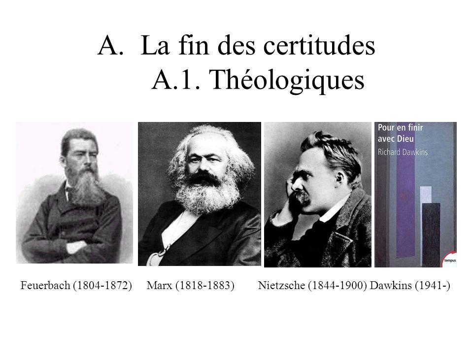 Feuerbach (1804-1872) Marx (1818-1883) Nietzsche (1844-1900) Dawkins (1941-)