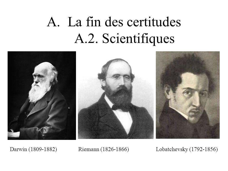 Darwin (1809-1882) Riemann (1826-1866) Lobatchevsky (1792-1856)