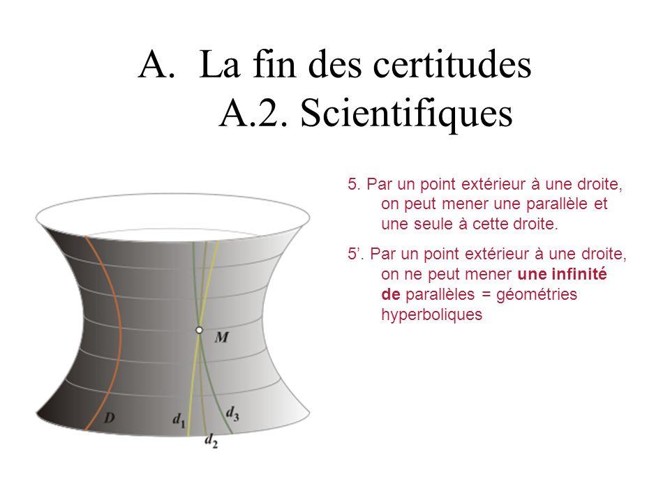 A.La fin des certitudes A.2. Scientifiques 5. Par un point extérieur à une droite, on peut mener une parallèle et une seule à cette droite. 5. Par un