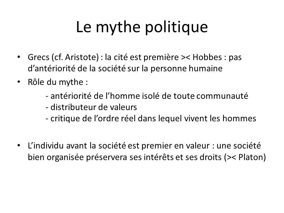 Le mythe politique Grecs (cf. Aristote) : la cité est première >< Hobbes : pas dantériorité de la société sur la personne humaine Rôle du mythe : - an