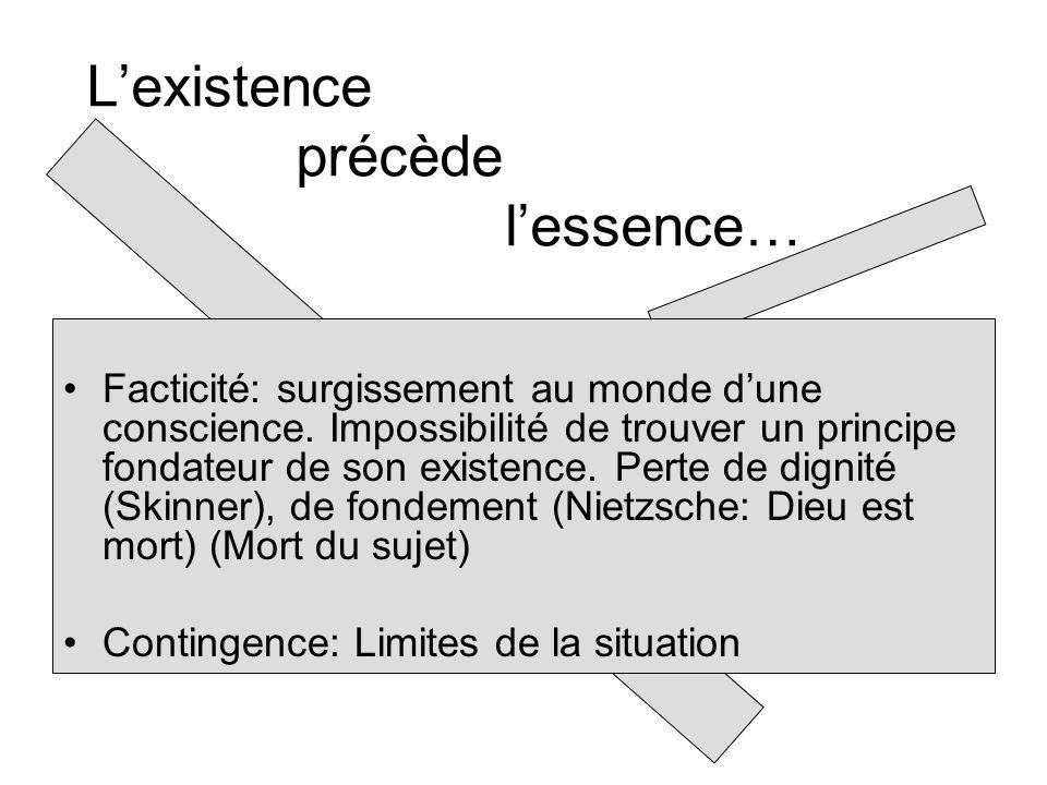 Lexistence précède lessence… Facticité: surgissement au monde dune conscience. Impossibilité de trouver un principe fondateur de son existence. Perte