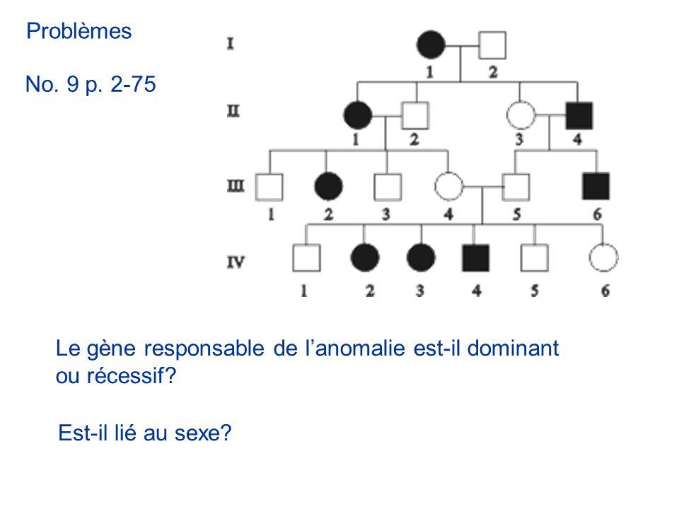 Problèmes No. 9 p. 2-75 Le gène responsable de lanomalie est-il dominant ou récessif? Est-il lié au sexe?