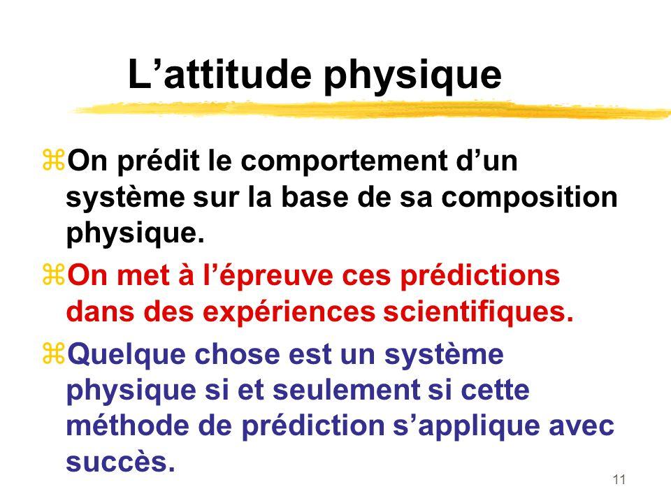 11 Lattitude physique On prédit le comportement dun système sur la base de sa composition physique. On met à lépreuve ces prédictions dans des expérie
