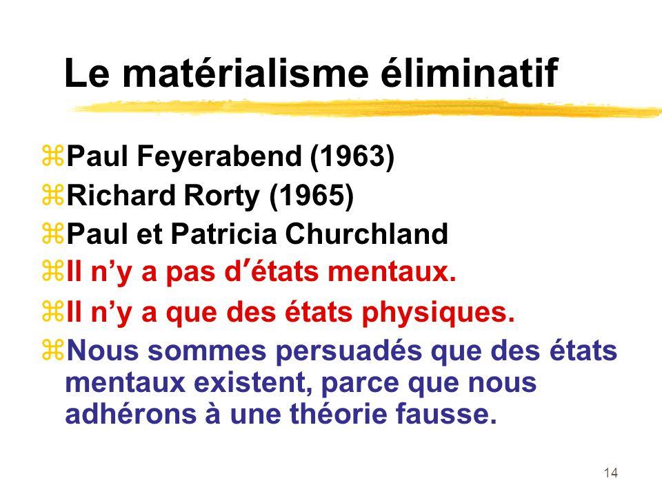14 Le matérialisme éliminatif Paul Feyerabend (1963) Richard Rorty (1965) Paul et Patricia Churchland Il ny a pas détats mentaux. Il ny a que des état