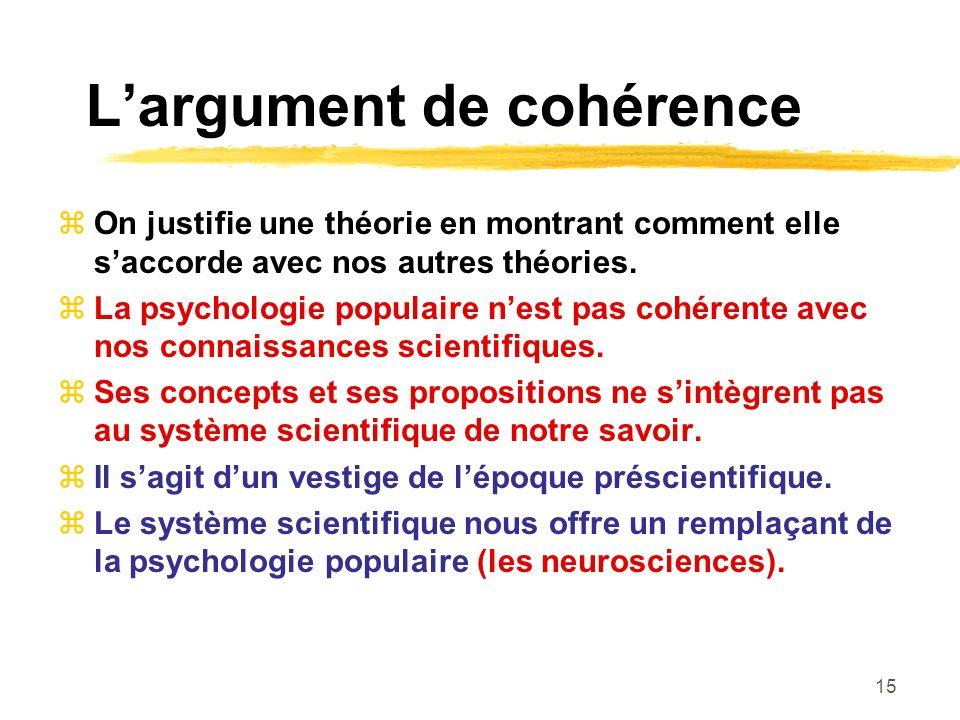 15 Largument de cohérence On justifie une théorie en montrant comment elle saccorde avec nos autres théories. La psychologie populaire nest pas cohére