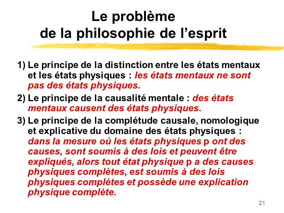 21 Le problème de la philosophie de lesprit 1)Le principe de la distinction entre les états mentaux et les états physiques : les états mentaux ne sont