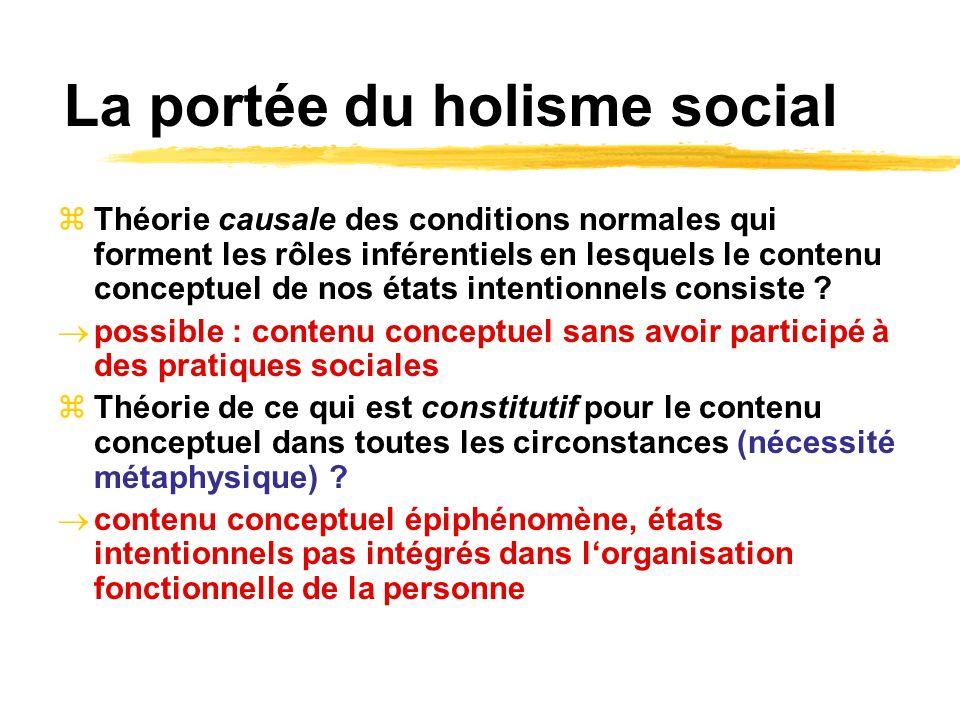 La portée du holisme social Théorie causale des conditions normales qui forment les rôles inférentiels en lesquels le contenu conceptuel de nos états