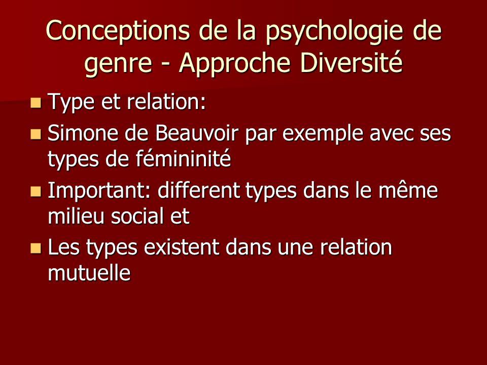 Conceptions de la psychologie de genre - Approche Diversité Type et relation: Type et relation: Simone de Beauvoir par exemple avec ses types de fémin