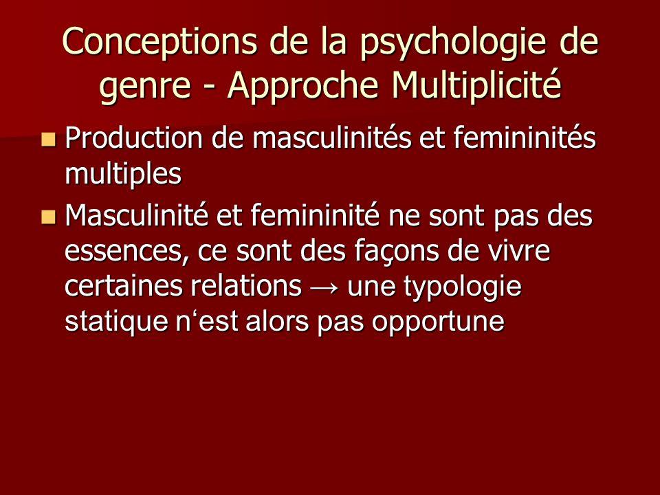 Conceptions de la psychologie de genre - Approche Multiplicité Production de masculinités et femininités multiples Production de masculinités et femininités multiples Masculinité et femininité ne sont pas des essences, ce sont des façons de vivre certaines relations une typologie statique nest alors pas opportune Masculinité et femininité ne sont pas des essences, ce sont des façons de vivre certaines relations une typologie statique nest alors pas opportune