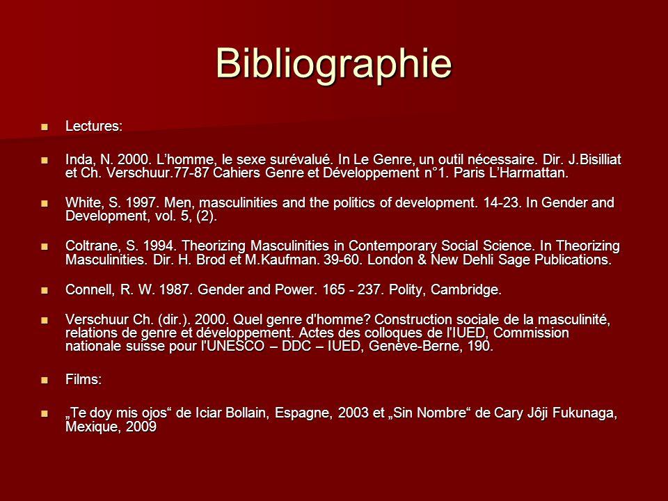Bibliographie Lectures: Lectures: Inda, N. 2000. Lhomme, le sexe surévalué. In Le Genre, un outil nécessaire. Dir. J.Bisilliat et Ch. Verschuur.77-87