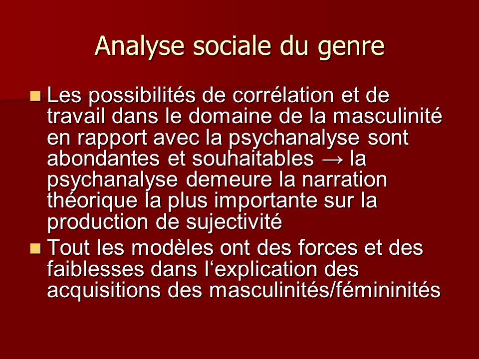 Analyse sociale du genre Les possibilités de corrélation et de travail dans le domaine de la masculinité en rapport avec la psychanalyse sont abondantes et souhaitables la psychanalyse demeure la narration théorique la plus importante sur la production de sujectivité Les possibilités de corrélation et de travail dans le domaine de la masculinité en rapport avec la psychanalyse sont abondantes et souhaitables la psychanalyse demeure la narration théorique la plus importante sur la production de sujectivité Tout les modèles ont des forces et des faiblesses dans lexplication des acquisitions des masculinités/fémininités Tout les modèles ont des forces et des faiblesses dans lexplication des acquisitions des masculinités/fémininités