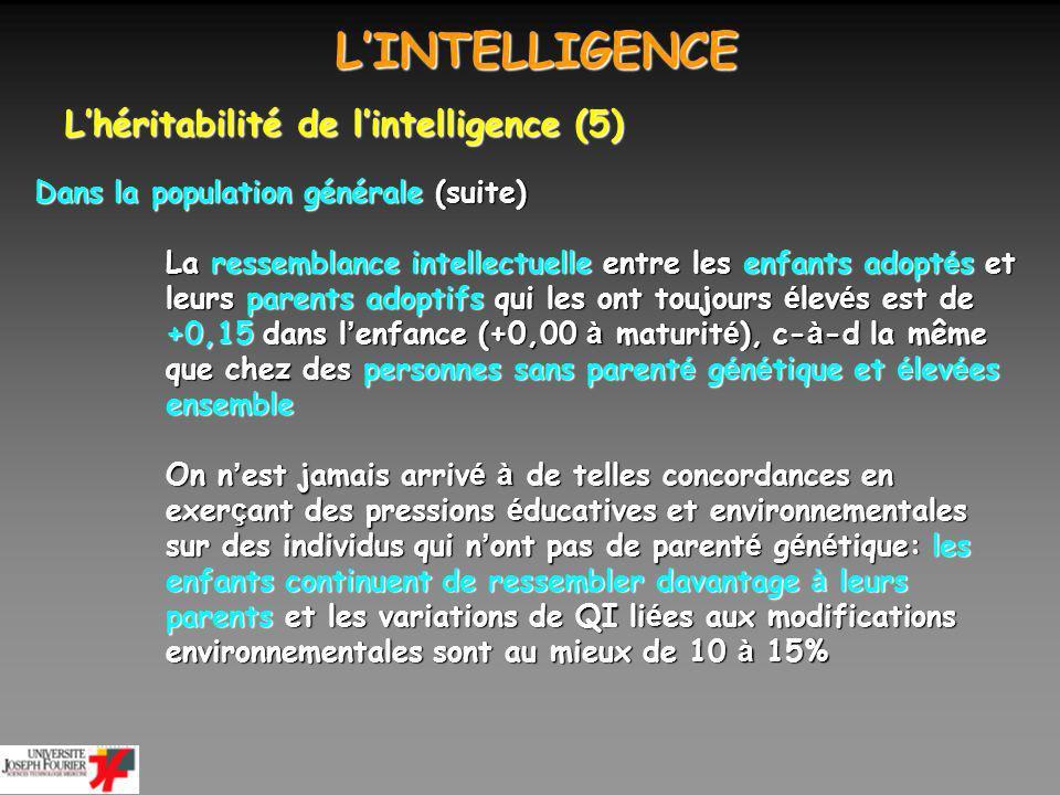 LINTELLIGENCE LINTELLIGENCE Lhéritabilité de lintelligence (6) La génétique comportementale quantitative a déterminé que lhéritabilité de lintelligence est de 70% L h é ritabilit é (H2) = concept technique, issu de la m é thodologie de la g é n é tique des populations L h é ritabilit é (H2) = proportion du g é notype dans le ph é notype d une population = part de variance ph é notypique relevant de la variance g é notypique = part de variance ph é notypique relevant de la variance g é notypique = part de la contribution des facteurs g é n é tiques dans les diff é rences interindividuelles = part de la contribution des facteurs g é n é tiques dans les diff é rences interindividuelles L h é ritabilit é n a aucun sens pour un individu: c est une proportion dans une population
