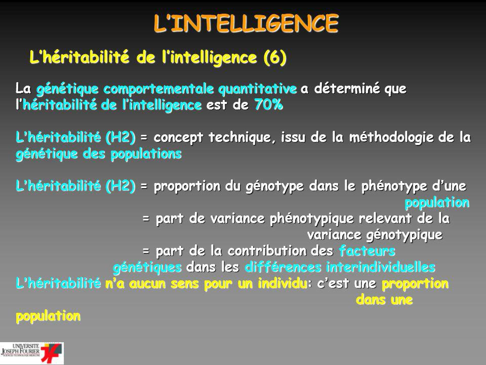 LINTELLIGENCE LINTELLIGENCE Lhéritabilité de lintelligence (7) Le degré de ressemblance intellectuelle entre des individus génétiquement apparentés est proportionnel à lâge.