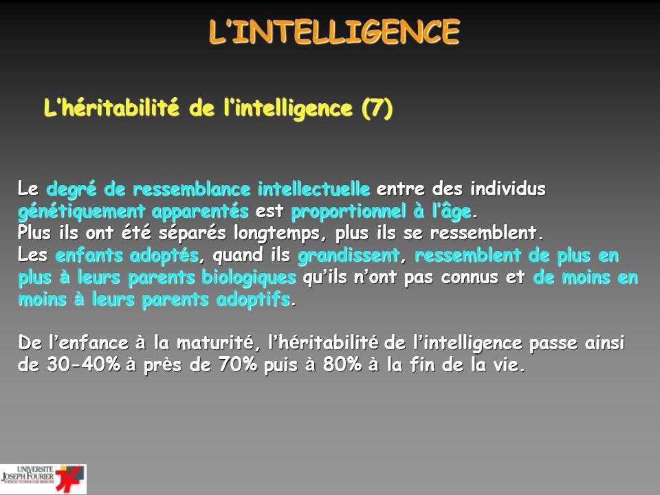 LINTELLIGENCE LINTELLIGENCE Lhéritabilité de lintelligence (8) La génétique comportementale quantitative a déterminé que lhéritabilité de lintelligence est de 70% Ce que l h é r é dit é apporte, est en fait une limite, que la personne atteindra ou pas, en fonction des imp é ratifs du milieu.