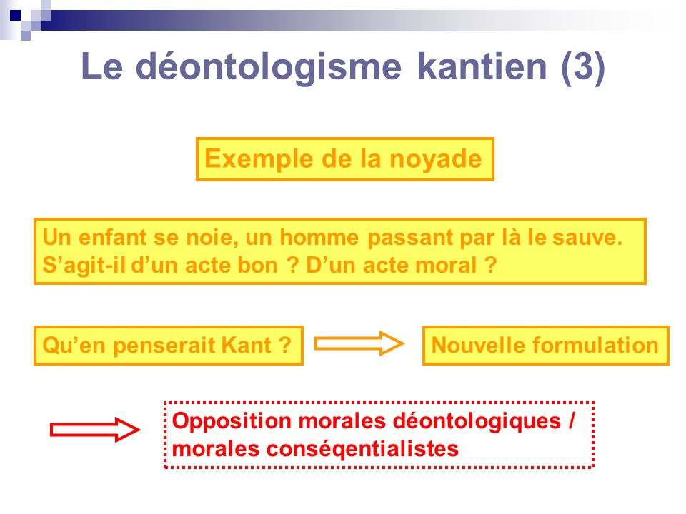 Le déontologisme kantien (3) Exemple de la noyade Opposition morales déontologiques / morales conséqentialistes Un enfant se noie, un homme passant pa