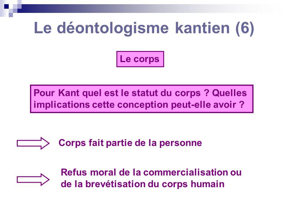 Le déontologisme kantien (6) Le corps Pour Kant quel est le statut du corps ? Quelles implications cette conception peut-elle avoir ? Corps fait parti