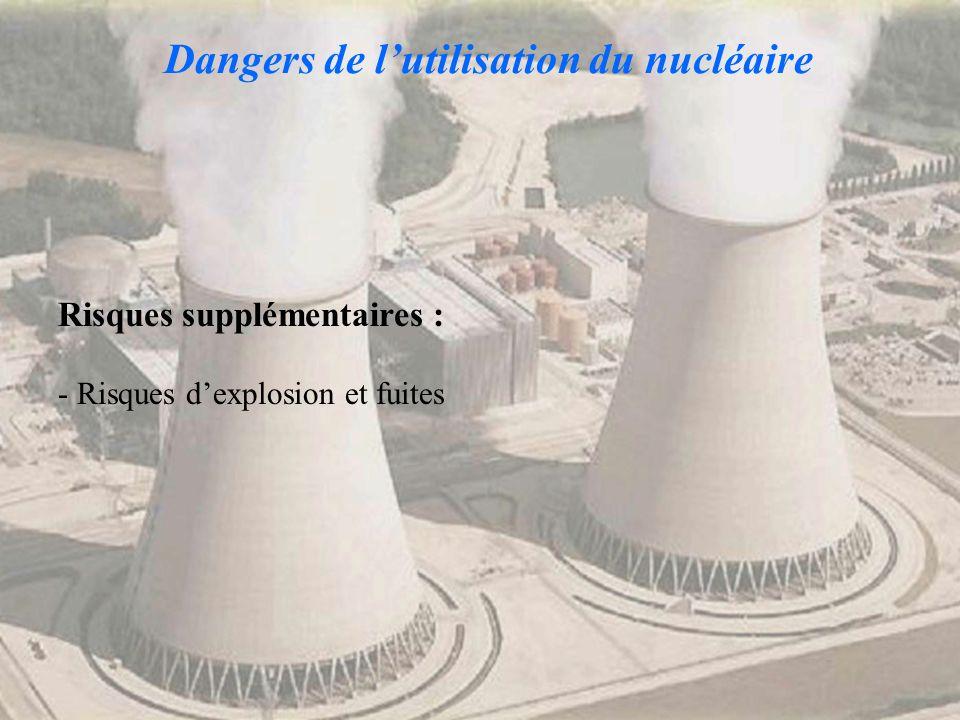 Risques supplémentaires : - Risques dexplosion et fuites Dangers de lutilisation du nucléaire