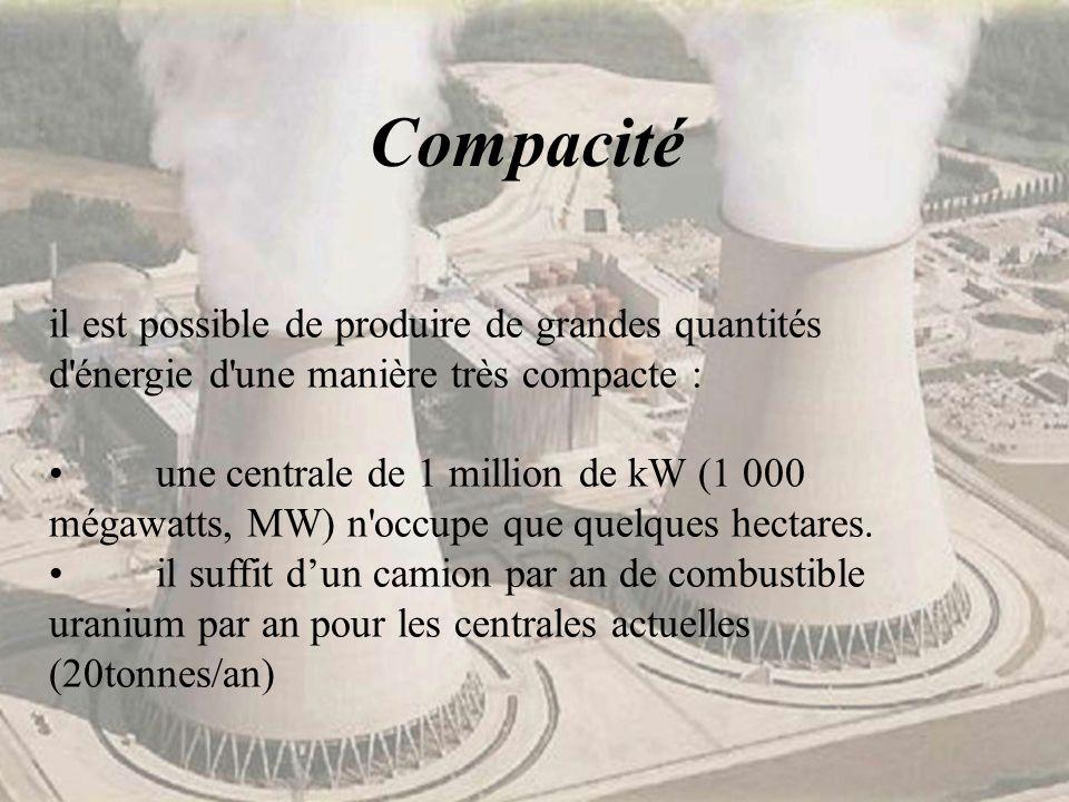 Compacité il est possible de produire de grandes quantités d'énergie d'une manière très compacte : une centrale de 1 million de kW (1 000 mégawatts, M