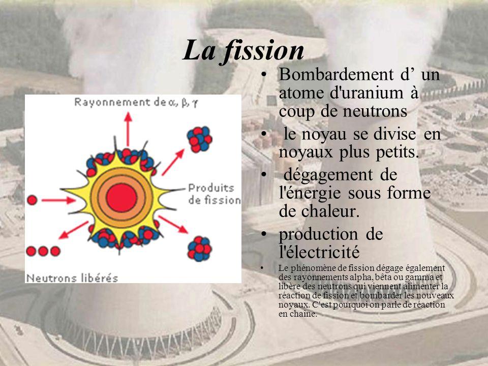 La fission Bombardement d un atome d'uranium à coup de neutrons le noyau se divise en noyaux plus petits. dégagement de l'énergie sous forme de chaleu