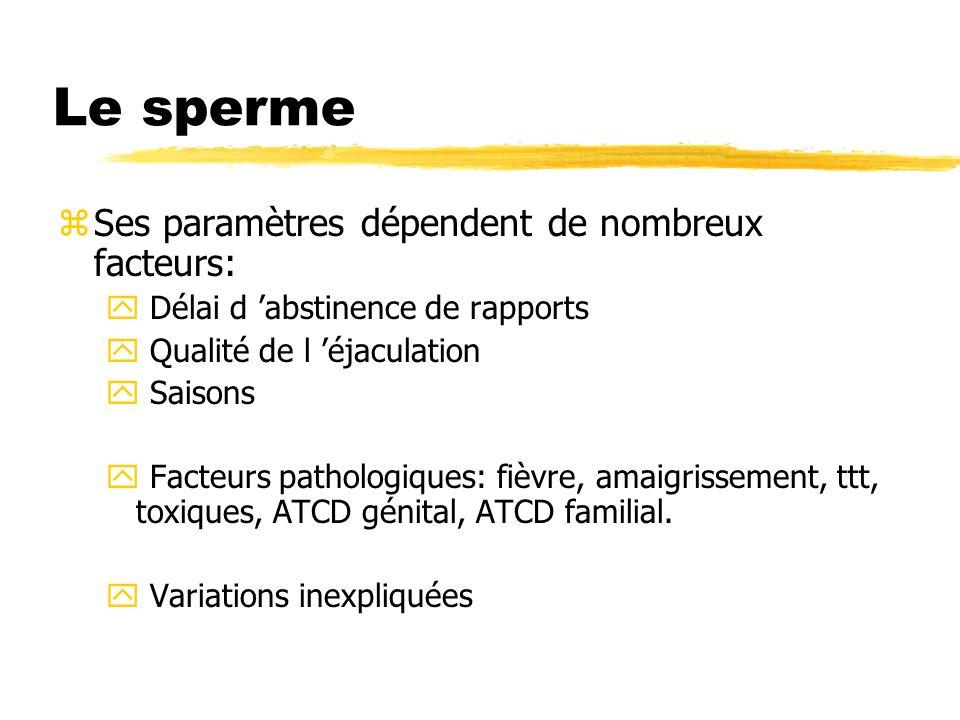 Le sperme zSes paramètres dépendent de nombreux facteurs: y Délai d abstinence de rapports y Qualité de l éjaculation y Saisons y Facteurs pathologiqu