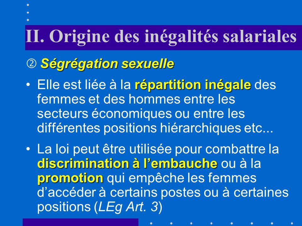 II. Origine des inégalités salariales directement indirectement réduireCes inégalités ne peuvent pas être combattues directement par la loi… mais, ind