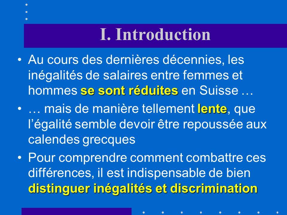 5.2. La politique en matière dégalité de salaires entre femmes et hommes et la LEg Economie et droit Yves Flückiger