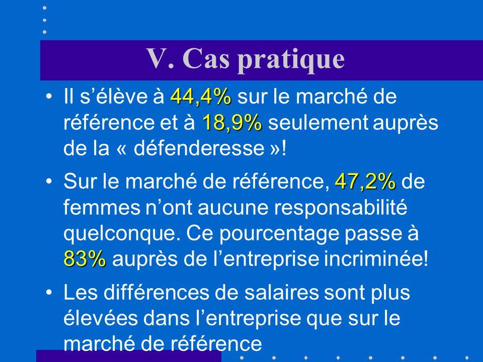 V. Cas pratique Expertise économique complémentaire demandée Marché de référenceMarché de référence : région « Genève - Vaud » dans le secteur économi