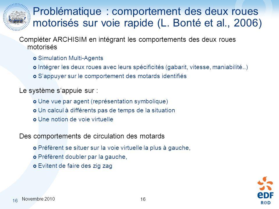Novembre 2010 16 Problématique : comportement des deux roues motorisés sur voie rapide (L. Bonté et al., 2006) Compléter ARCHISIM en intégrant les com