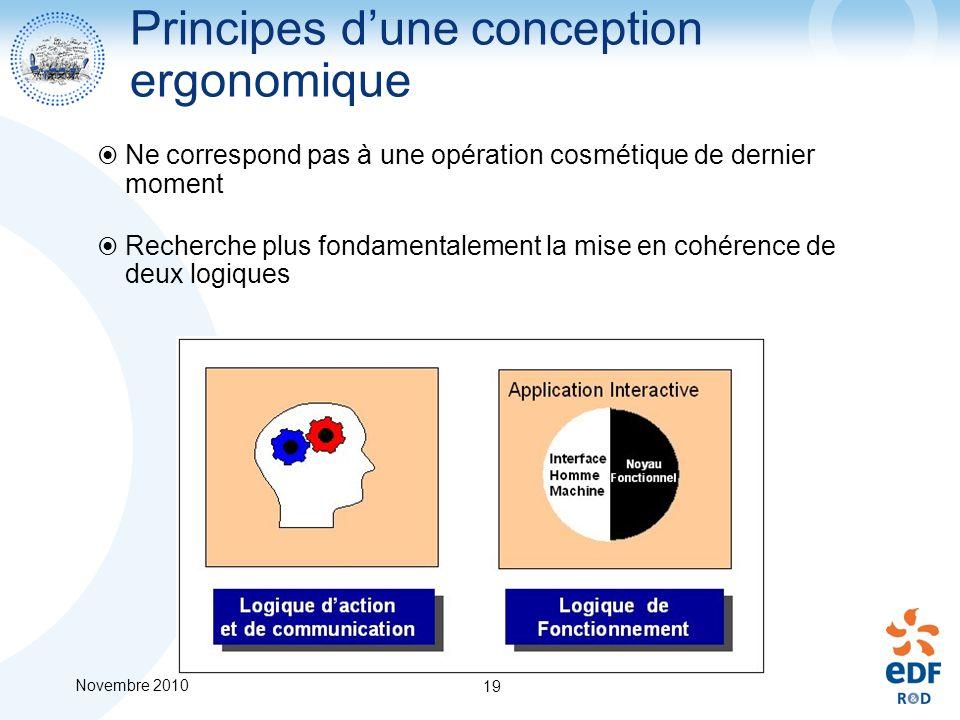 Novembre 2010 19 Principes dune conception ergonomique Ne correspond pas à une opération cosmétique de dernier moment Recherche plus fondamentalement