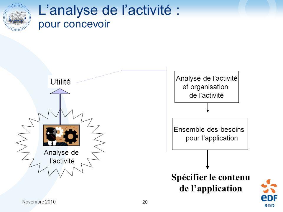 Novembre 2010 20 Utilité Analyse de lactivité et organisation de lactivité Spécifier le contenu de lapplication Ensemble des besoins pour lapplication