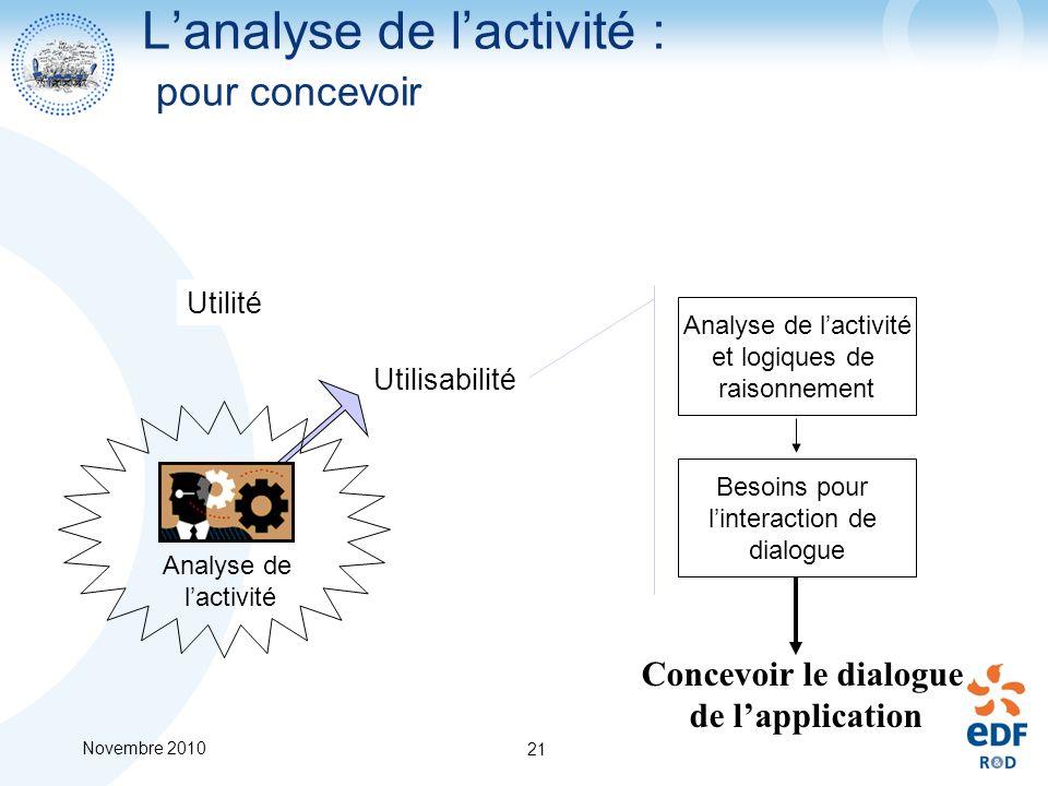 Novembre 2010 21 Lanalyse de lactivité : pour concevoir Utilisabilité Analyse de lactivité Analyse de lactivité et logiques de raisonnement Besoins po