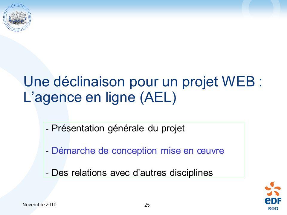 Novembre 2010 25 Une déclinaison pour un projet WEB : Lagence en ligne (AEL) - Présentation générale du projet - Démarche de conception mise en œuvre