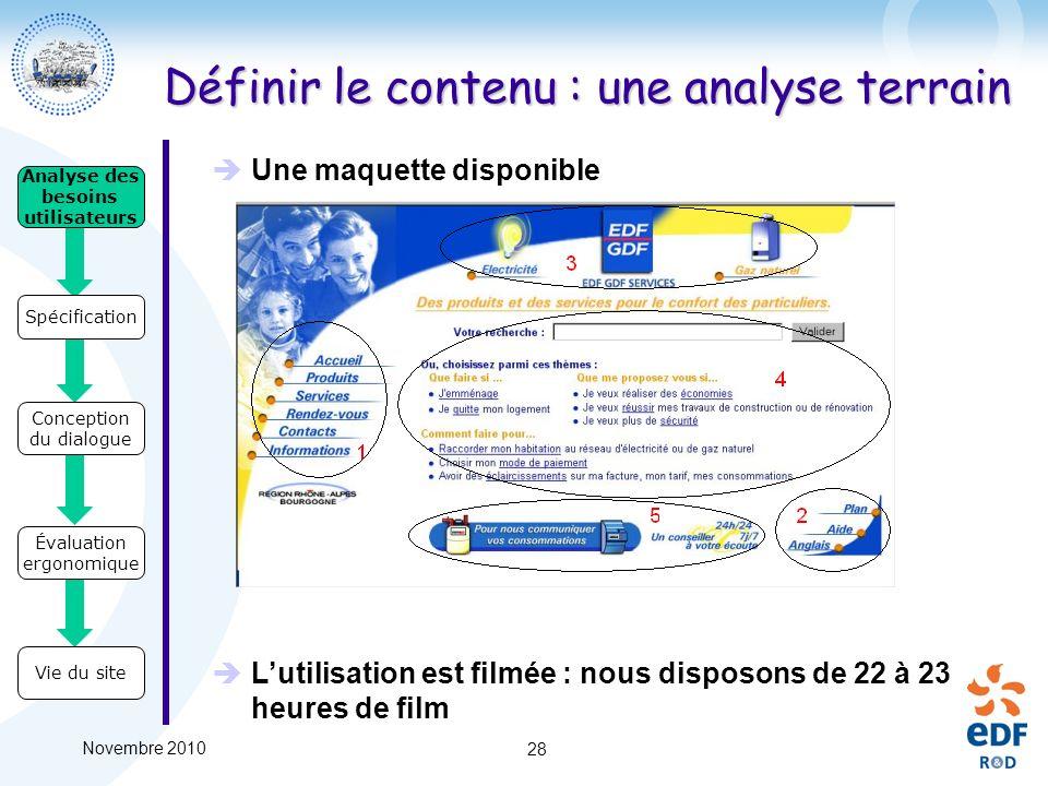 Novembre 2010 28 Analyse des besoins utilisateurs Spécification Conception du dialogue Évaluation ergonomique Vie du site Une maquette disponible Luti