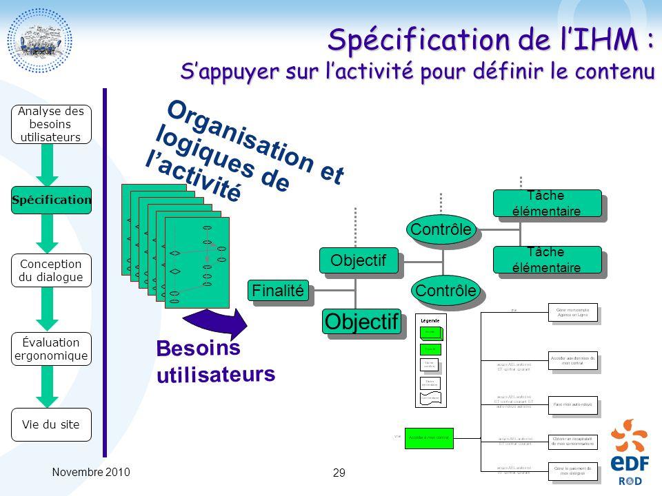 Novembre 2010 29 Besoins utilisateurs Finalité Objectif Contrôle Tâche élémentaire Tâche élémentaire Tâche élémentaire Tâche élémentaire Organisation