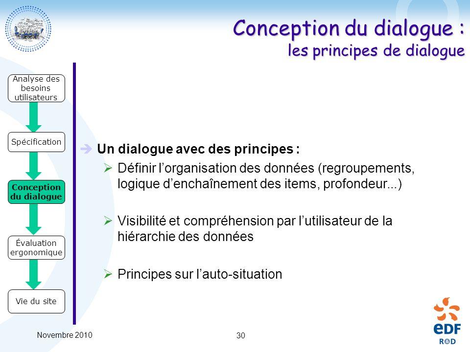 Novembre 2010 30 Conception du dialogue : les principes de dialogue Un dialogue avec des principes : Définir lorganisation des données (regroupements,