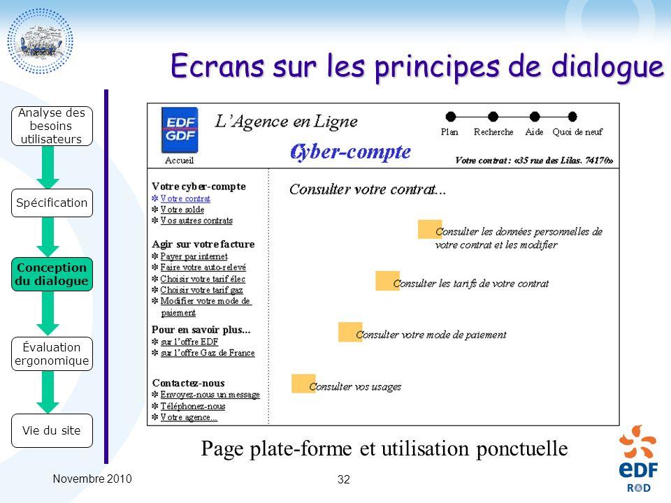 Novembre 2010 32 Ecrans sur les principes de dialogue Analyse des besoins utilisateurs Spécification Conception du dialogue Évaluation ergonomique Vie