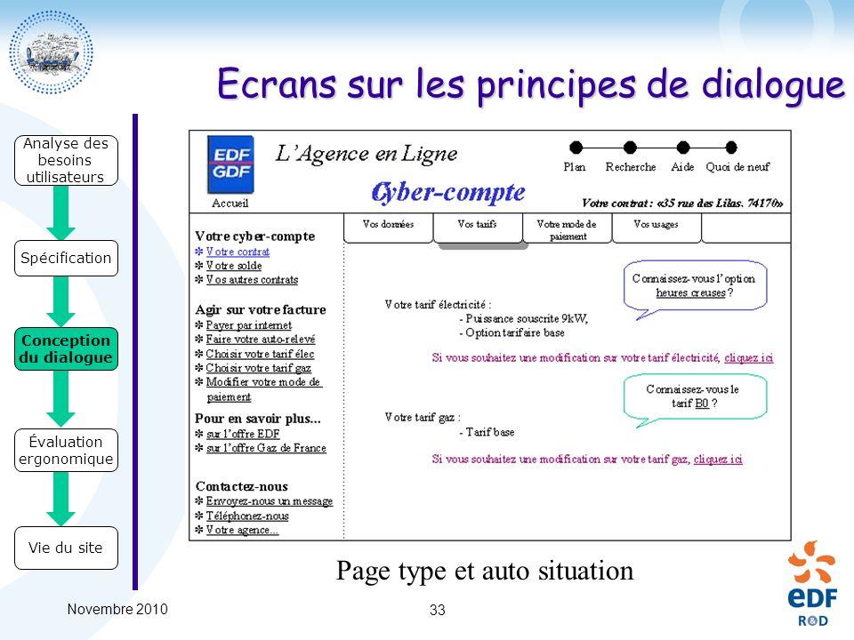 Novembre 2010 33 Ecrans sur les principes de dialogue Analyse des besoins utilisateurs Spécification Conception du dialogue Évaluation ergonomique Vie