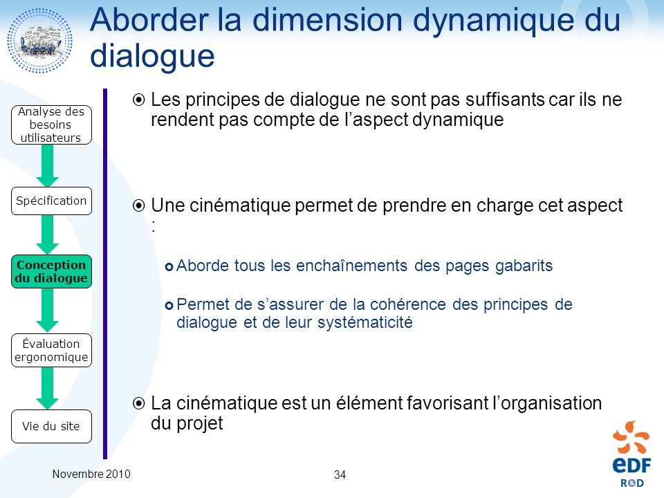 Novembre 2010 34 Aborder la dimension dynamique du dialogue Les principes de dialogue ne sont pas suffisants car ils ne rendent pas compte de laspect