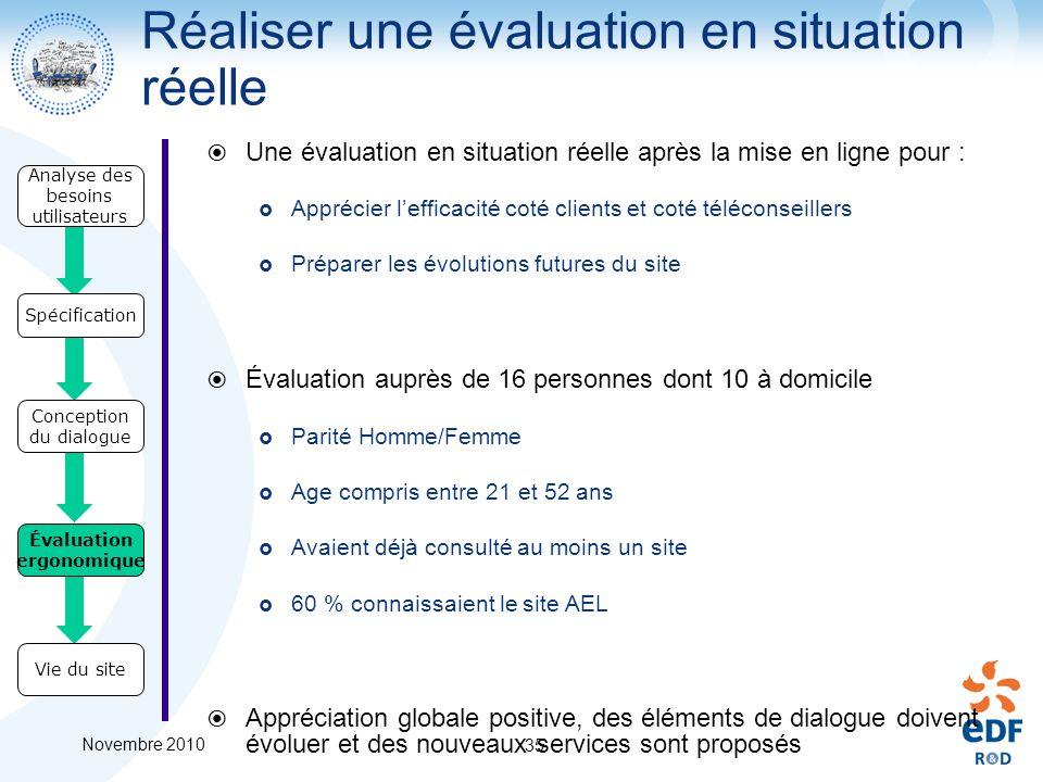 Novembre 2010 35 Réaliser une évaluation en situation réelle Une évaluation en situation réelle après la mise en ligne pour : Apprécier lefficacité co