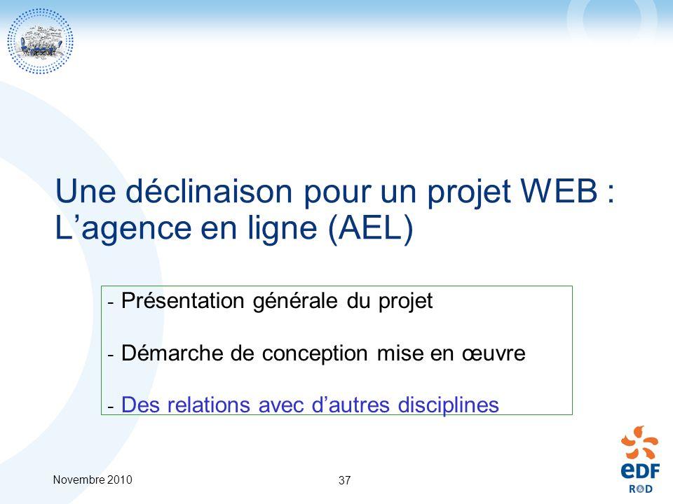 Novembre 2010 37 Une déclinaison pour un projet WEB : Lagence en ligne (AEL) - Présentation générale du projet - Démarche de conception mise en œuvre