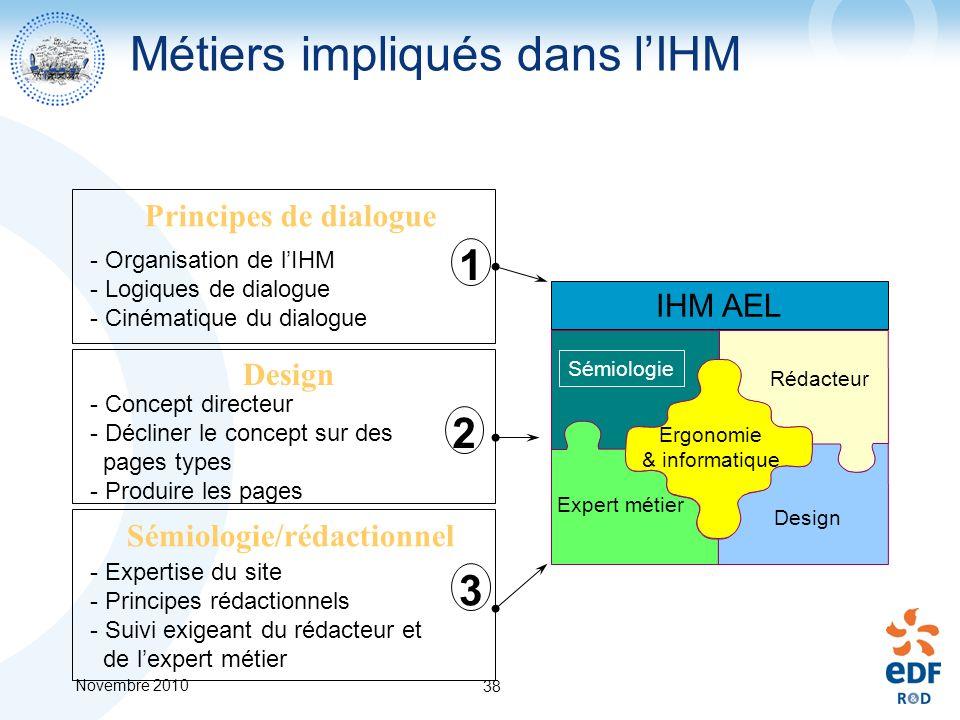 Novembre 2010 38 Métiers impliqués dans lIHM - Organisation de lIHM - Logiques de dialogue - Cinématique du dialogue 1 Principes de dialogue Design -