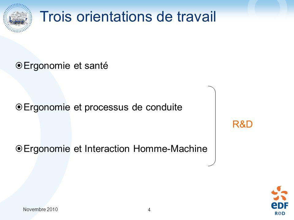 Novembre 2010 4 Trois orientations de travail Ergonomie et santé Ergonomie et processus de conduite Ergonomie et Interaction Homme-Machine R&D