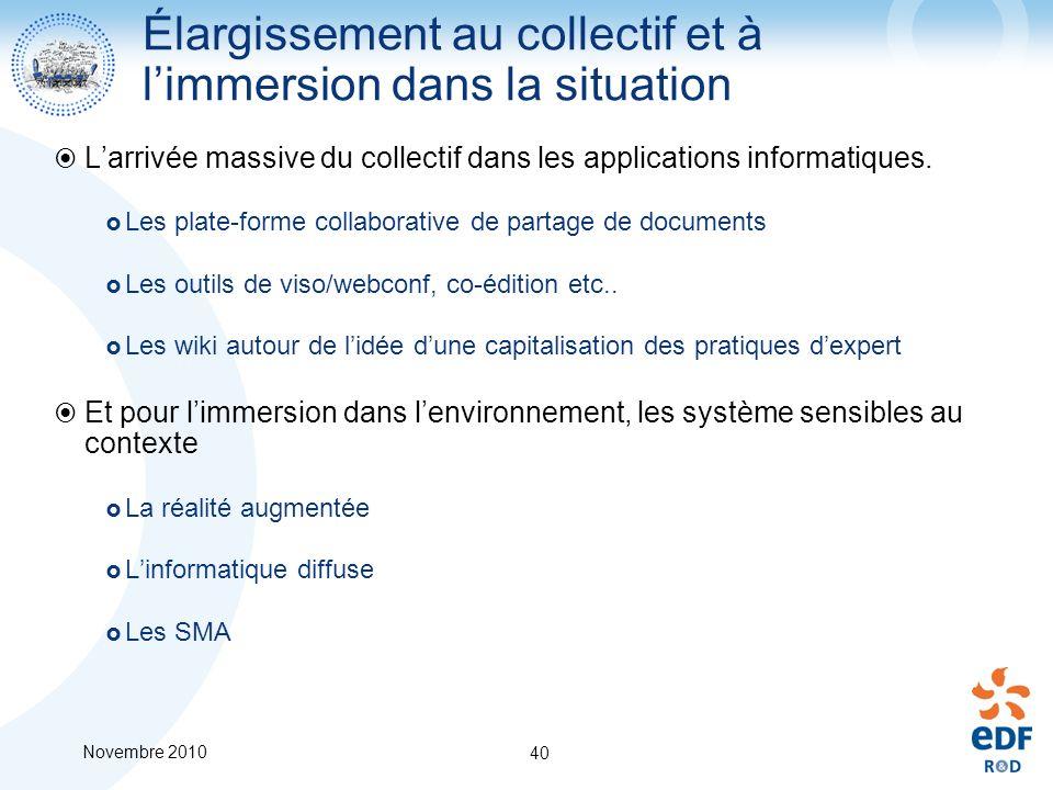 Novembre 2010 40 Élargissement au collectif et à limmersion dans la situation Larrivée massive du collectif dans les applications informatiques. Les p