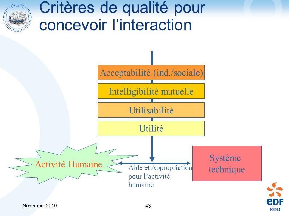Novembre 2010 43 Critères de qualité pour concevoir linteraction Utilité Utilisabilité Intelligibilité mutuelle Acceptabilité (ind./sociale) Activité