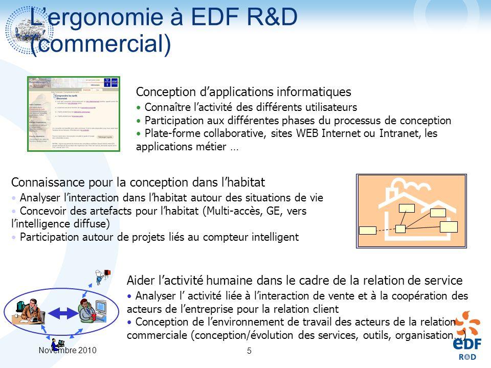 Novembre 2010 5 Lergonomie à EDF R&D (commercial) Connaissance pour la conception dans lhabitat Analyser linteraction dans lhabitat autour des situati