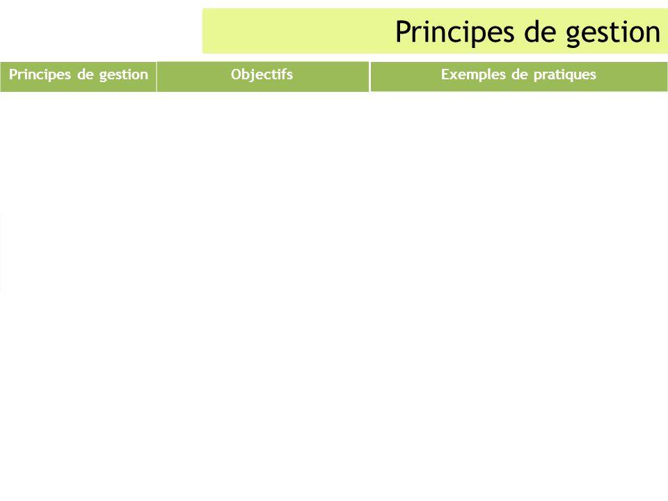 Exemples de pratiques Production locale de matériel végétal sain et adapté aux ressources (semences, plants, boutures, greffes) Semis / plantation de