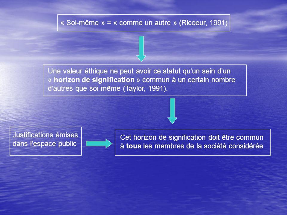 « Soi-même » = « comme un autre » (Ricoeur, 1991) Une valeur éthique ne peut avoir ce statut quun sein dun « horizon de signification » commun à un certain nombre dautres que soi-même (Taylor, 1991).